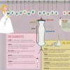 What Are The Parts of a Wedding Dress?