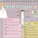 Wedding Dress 101