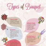 Types Of Bouquet-001