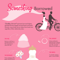 Something Borrowed Ideas for the Modern Bride